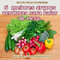 verduras de calorías negativas,espinacas,